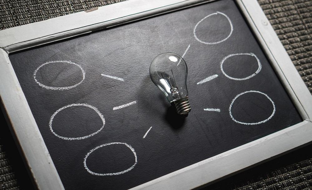 proses bisnis dan organisasi