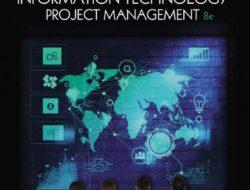 Quiz Manajemen Proyek & Perubahan